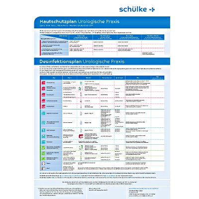 Hygienepläne | Praxis-Partner.de